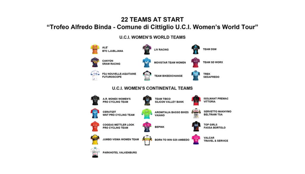 """Ecco i nomi delle 22 formazioni in gara al """"Trofeo Alfredo Binda U.C.I. WWT"""""""