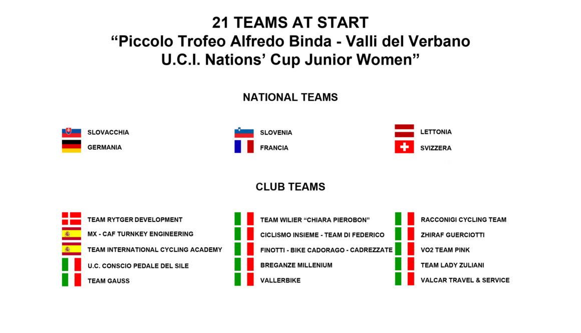 """Ecco i nomi delle 21 formazioni in gara al """"Piccolo Trofeo Alfredo Binda U.C.I. Nations' Cup Junior Women"""""""